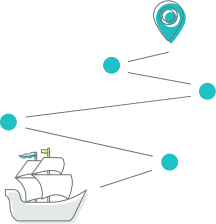 評価指標の設定